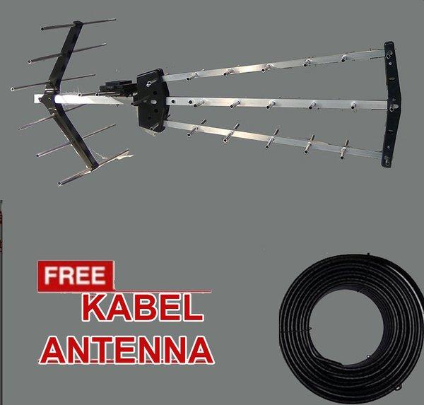 Global Antena luar ruang Market
