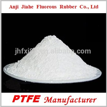 Global Bubuk Mikro PTFE Market