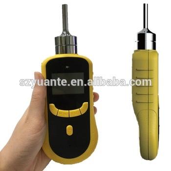 Global Detektor Hidrogen Peroksida Market 1