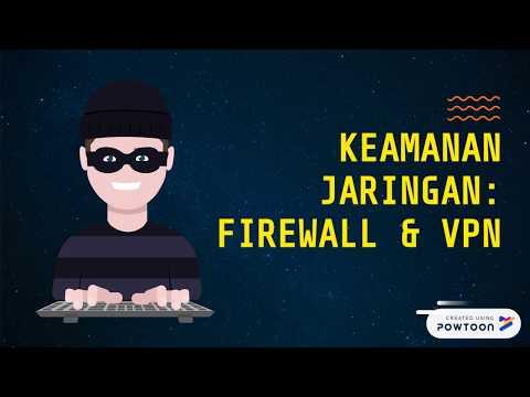 Global Firewall Keamanan Jaringan Market 1