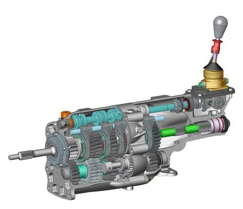 Global Gearbox Mobil Market 1
