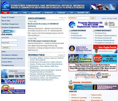 Global Layanan Wireline Market