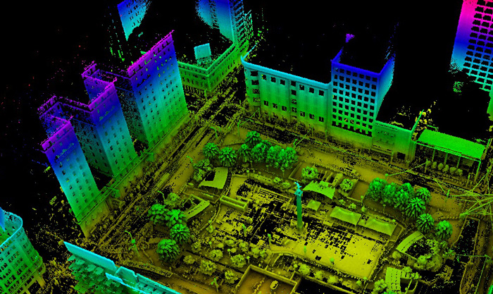 Global LiDAR Market