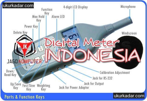Global Meter Kebisingan Market