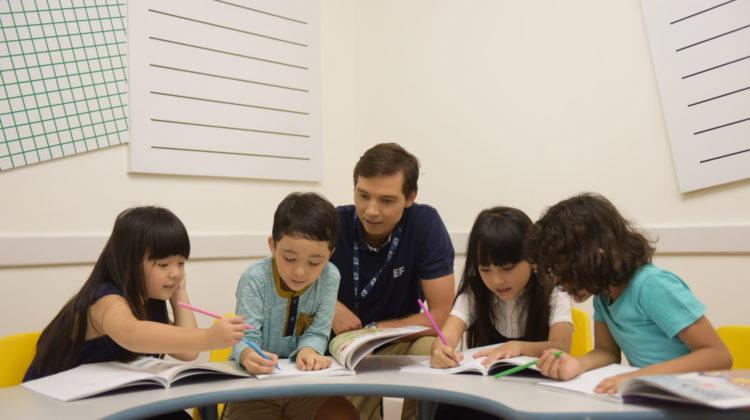 Global Pelatihan Bahasa Inggris Market 1
