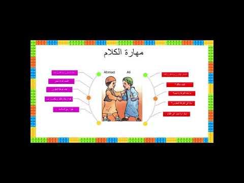 Global Pembelajaran Bahasa Online Market 1