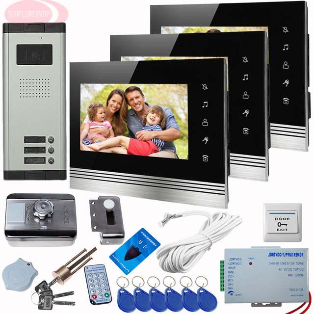 Global Perangkat Interkom Video Market