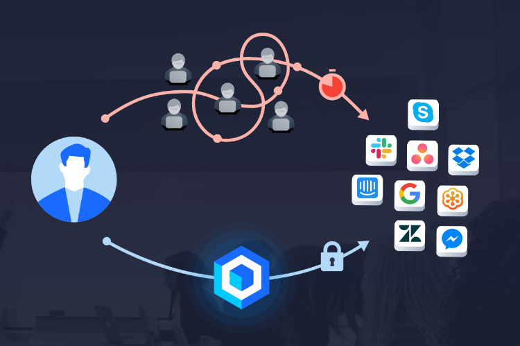 Global Perangkat Lunak Manajemen Identitas Market 1