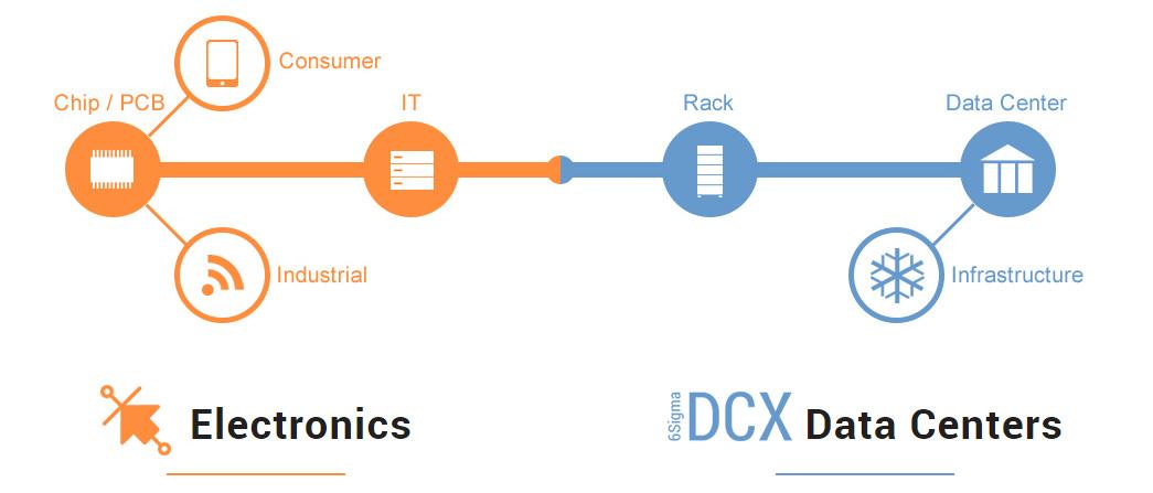 Global Perangkat Lunak Otomasi Data Center Market 1