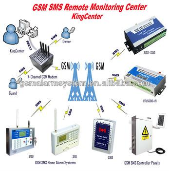 Global Perangkat Lunak Pusat Kontak Market 1