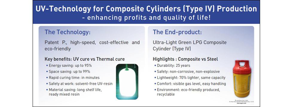 Global Silinder LPG Komposit Market 1