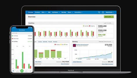 Global Sistem Manajemen Kas Market