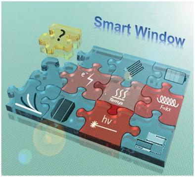 Global Smart Glass dan Smart Window Market