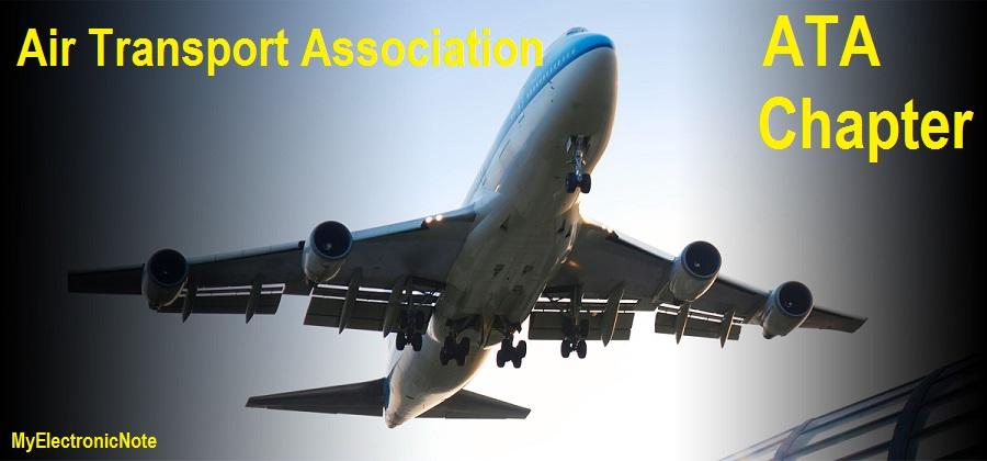 Global Pesawat Sistem Braking Market