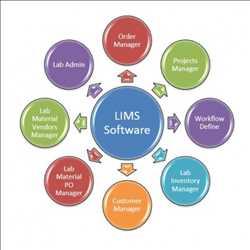 Pasar Sistem Manajemen Informasi Laboratorium(LIMS)