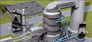 Sistem Desulfurisasi Gas Buang