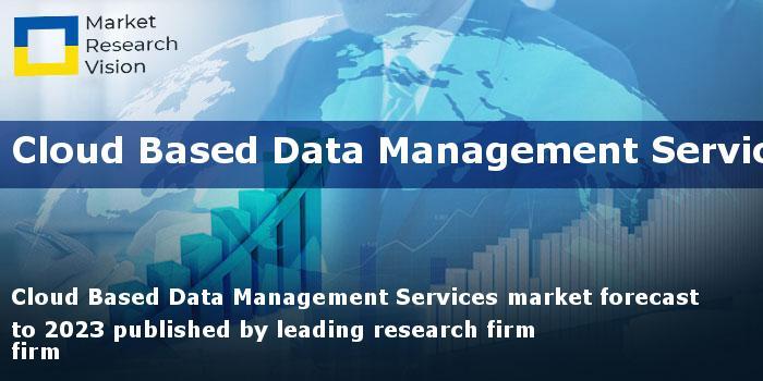 Layanan Manajemen Data Berbasis Cloud Pasar