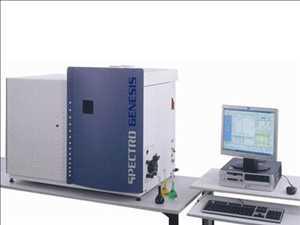 Spektrometer ICP-OES Pasar