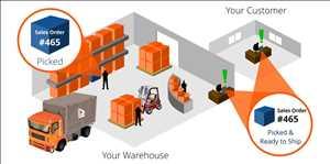 Sistem Manajemen Gudang (WMS) Pasar