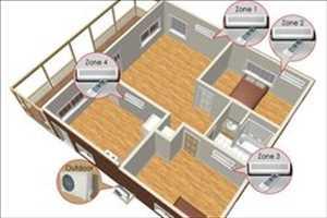 Sistem HVAC tanpa saluran