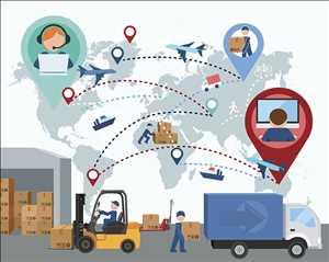 Outsourcing Logistik Pasar