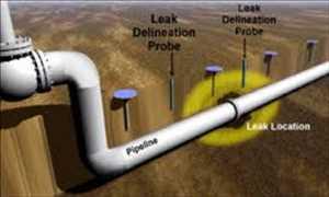 Sistem Deteksi Kebocoran Pipa Minyak dan Gas