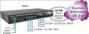 Pengalihan Ethernet