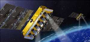 Pasar Satelit MEO Global