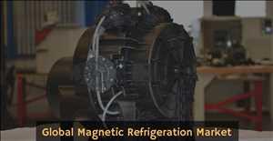 Pasar Pendinginan Magnetik Global