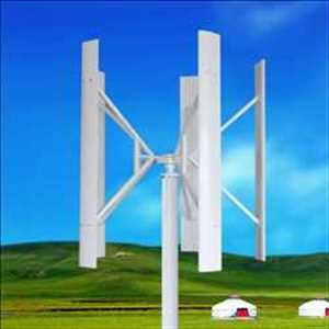 Pasar Turbin Angin Sumbu Vertikal Global