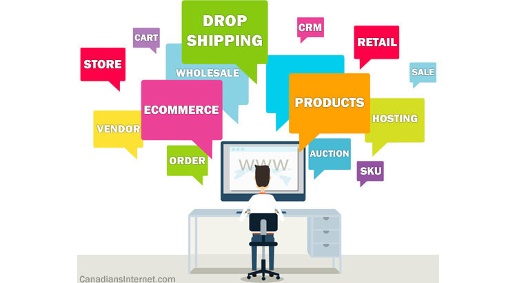 Perangkat Lunak Platform E-Commerce