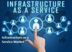 Infrastruktur sebagai Layanan
