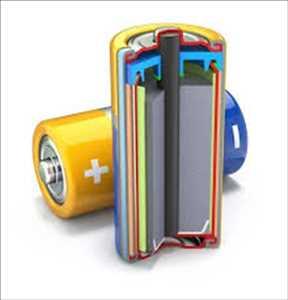 Baterai Graphene Pasar