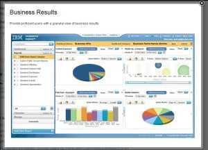 Perangkat Lunak Analisis Web Pasar